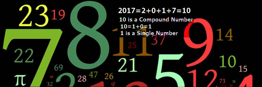 Compound-Numbers