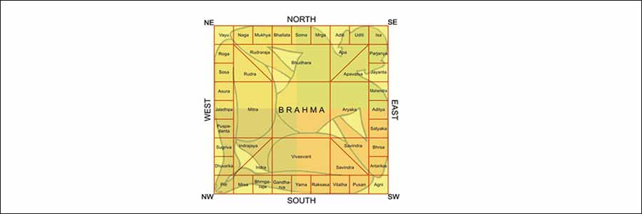 Vastu Tips for Good Health